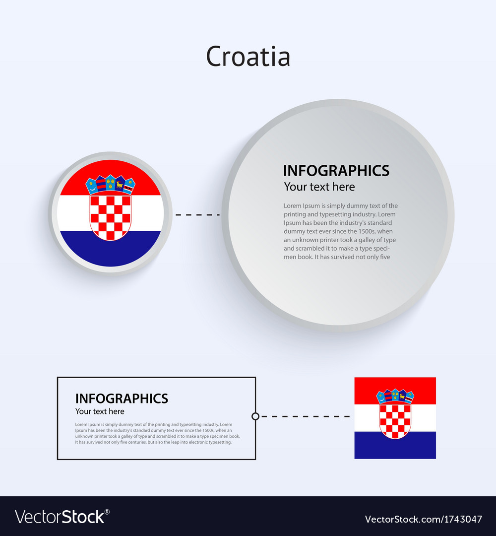 Croatia country set of banners vector | Price: 1 Credit (USD $1)