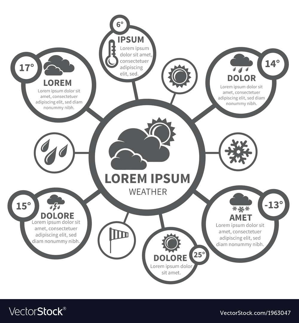 Weather forecast report infographics design vector | Price: 1 Credit (USD $1)