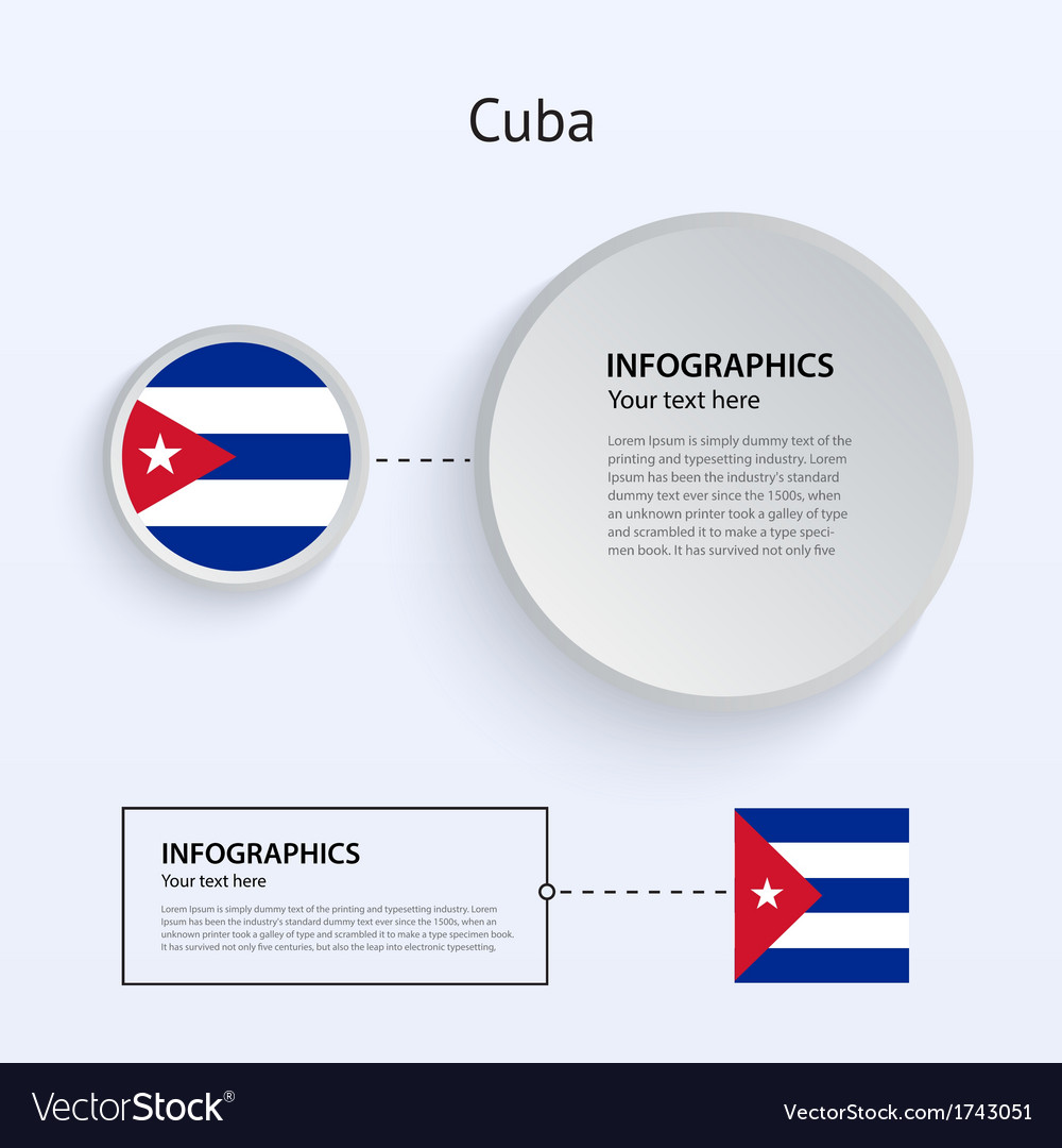 Cuba country set of banners vector | Price: 1 Credit (USD $1)