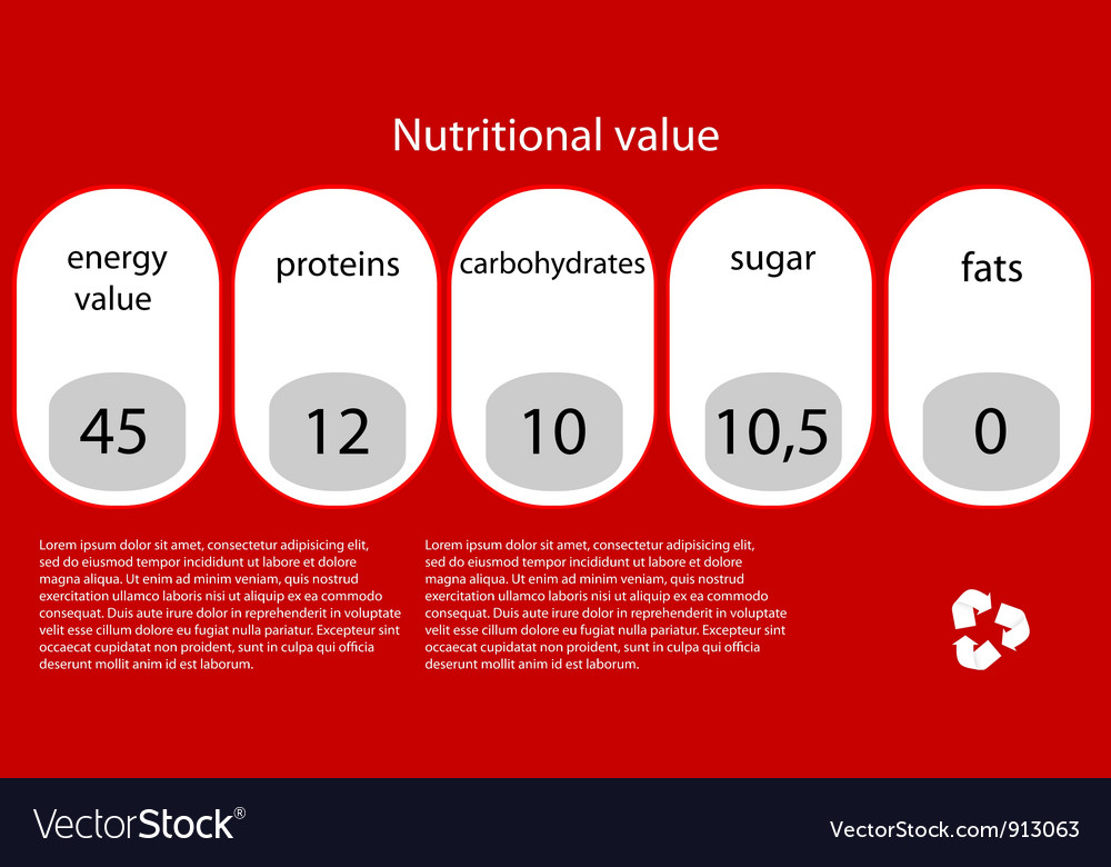 Nutritional value information vector | Price: 1 Credit (USD $1)