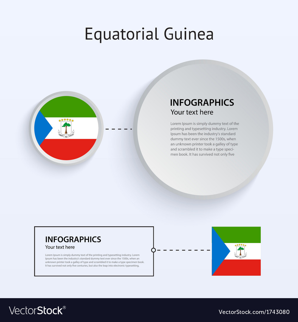 Equatorial guinea country set of banners vector | Price: 1 Credit (USD $1)