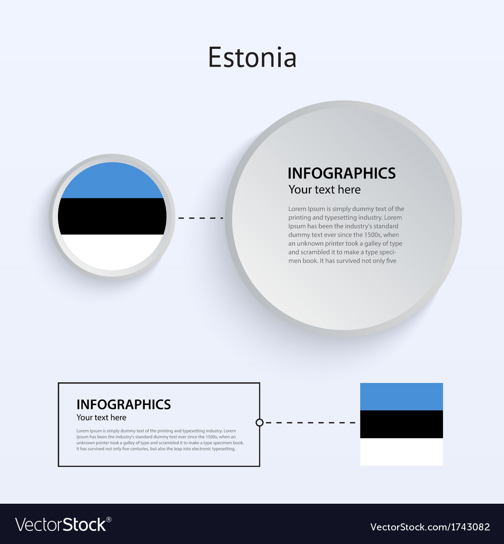 Estonia country set of banners vector | Price: 1 Credit (USD $1)