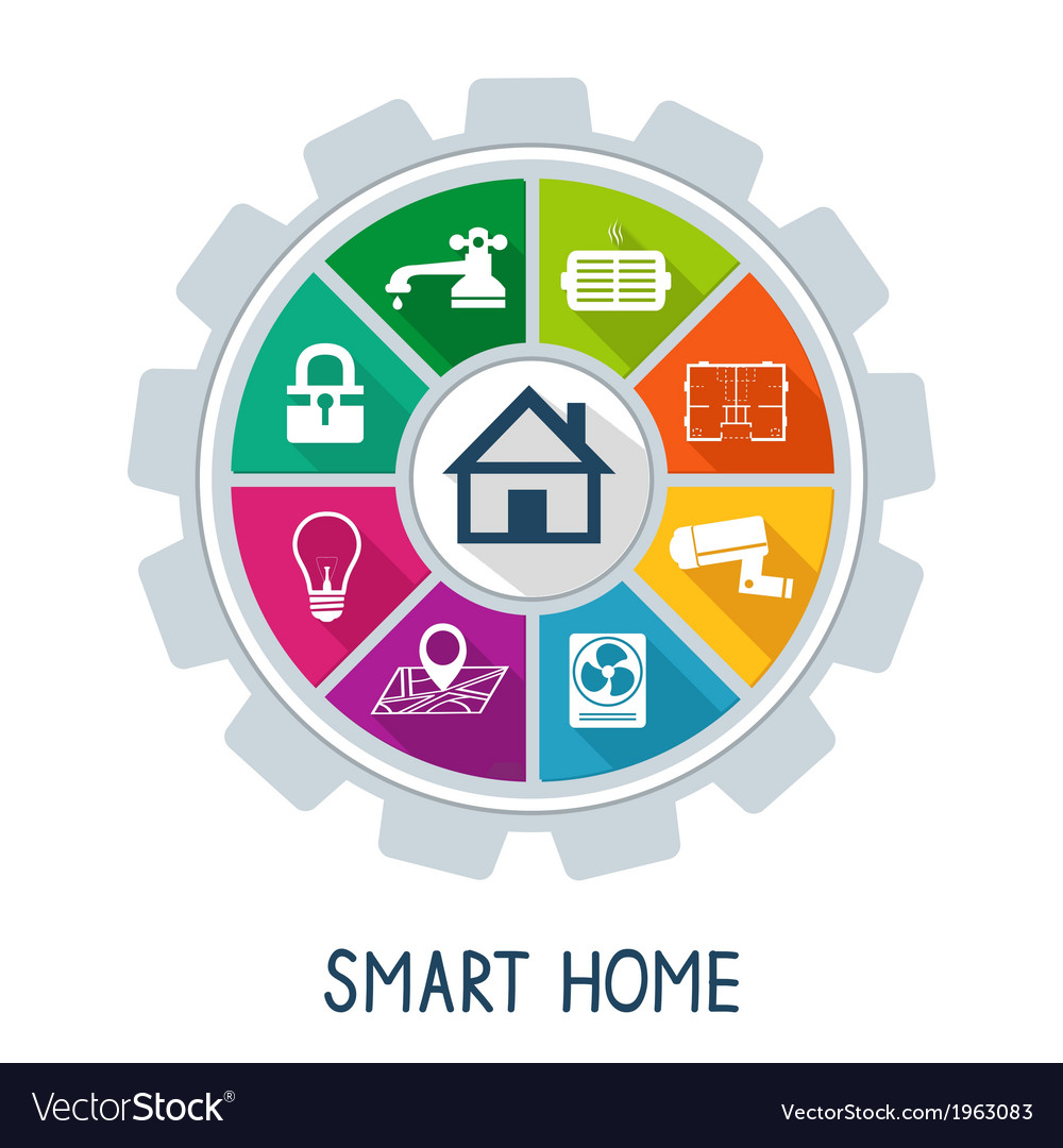 Smart home automation technology concept vector | Price: 1 Credit (USD $1)