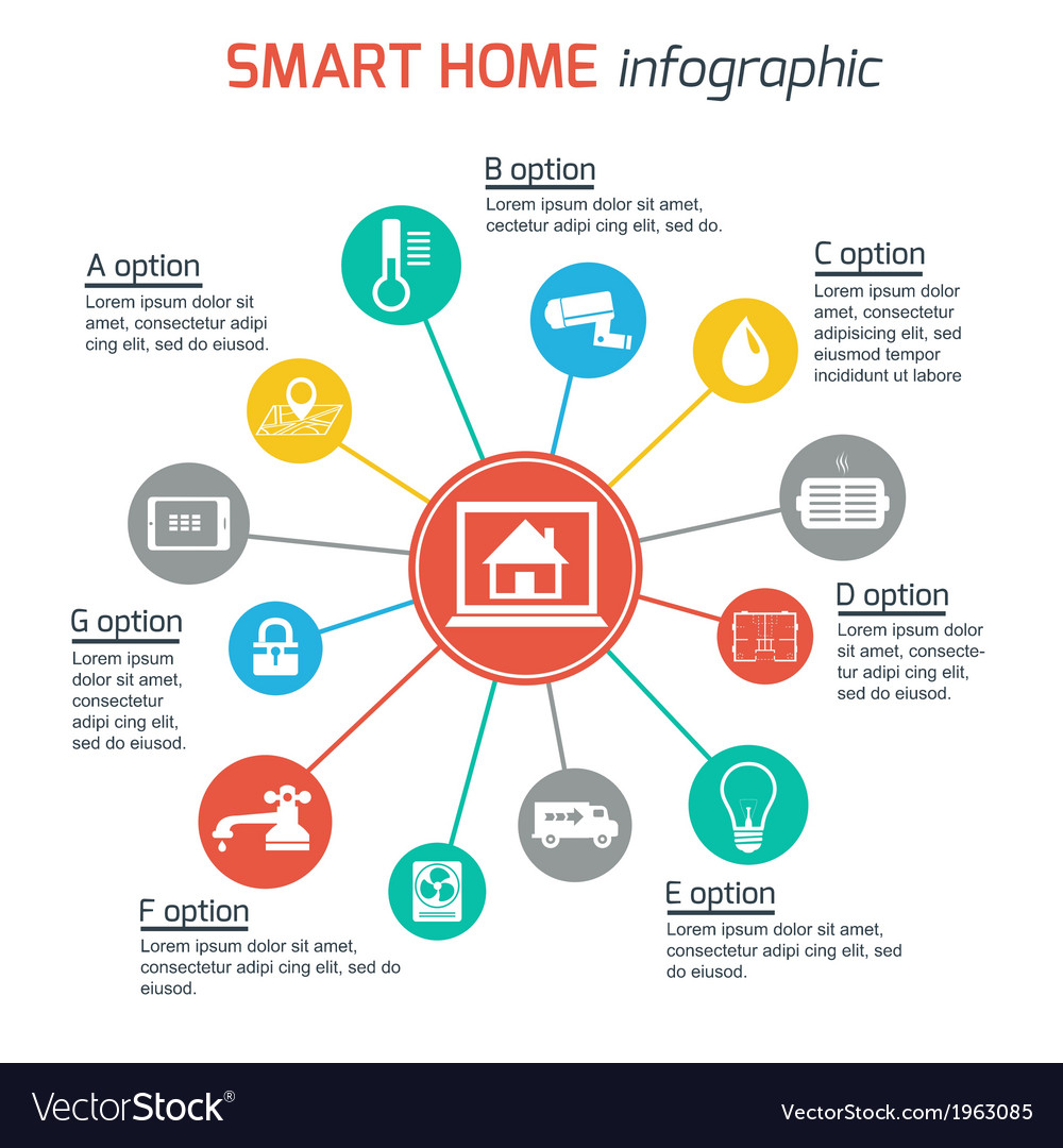Smart home automation technology infographics vector | Price: 1 Credit (USD $1)