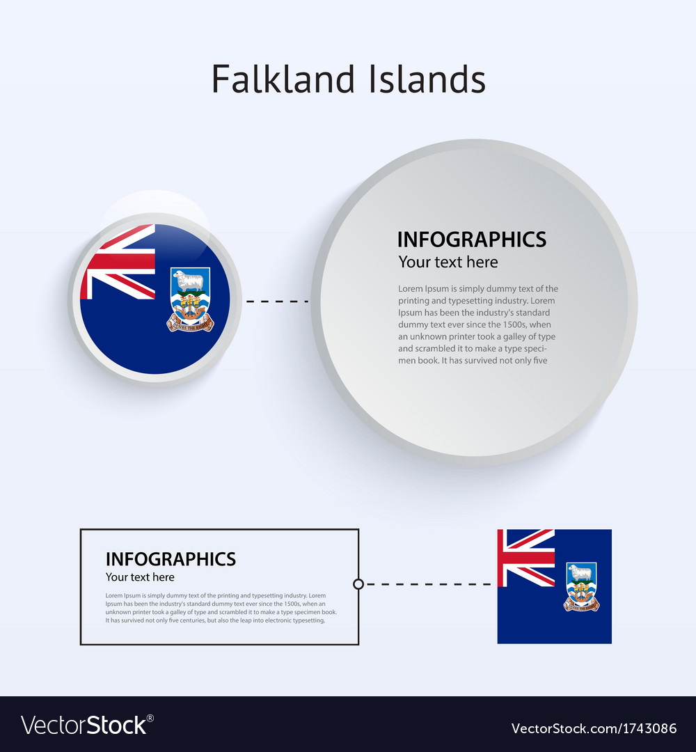 Falkland islands country set of banners vector | Price: 1 Credit (USD $1)