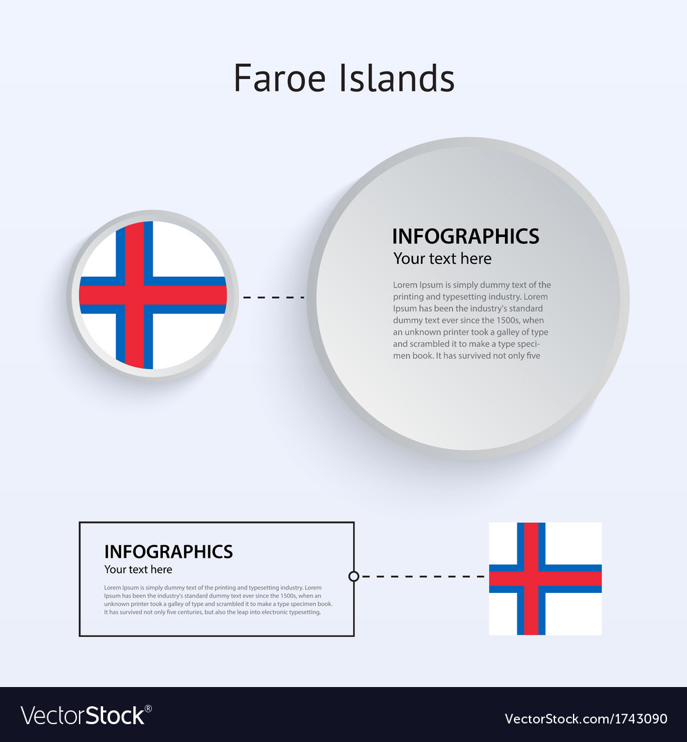 Faroe islands country set of banners vector | Price: 1 Credit (USD $1)