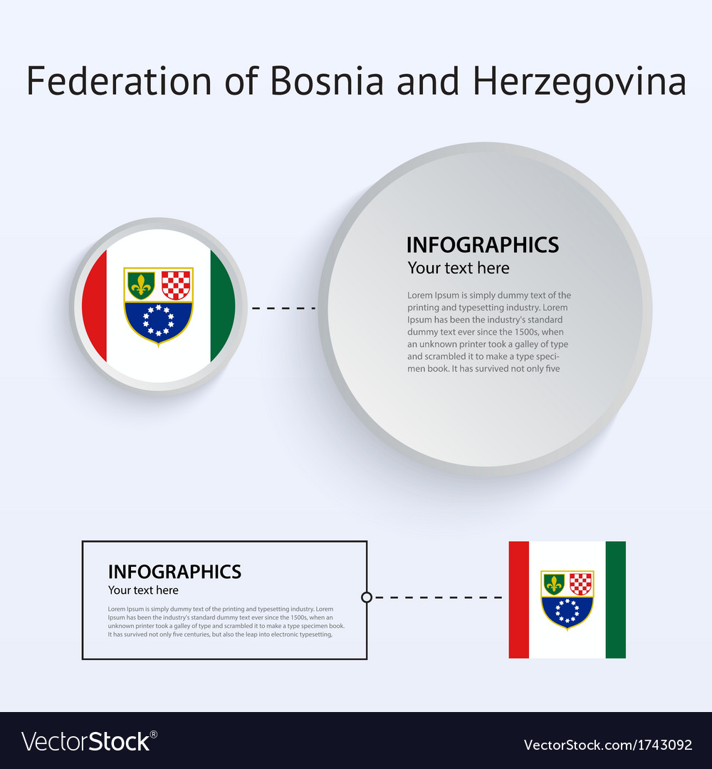 Federation of bosnia and herzegovina country set vector | Price: 1 Credit (USD $1)