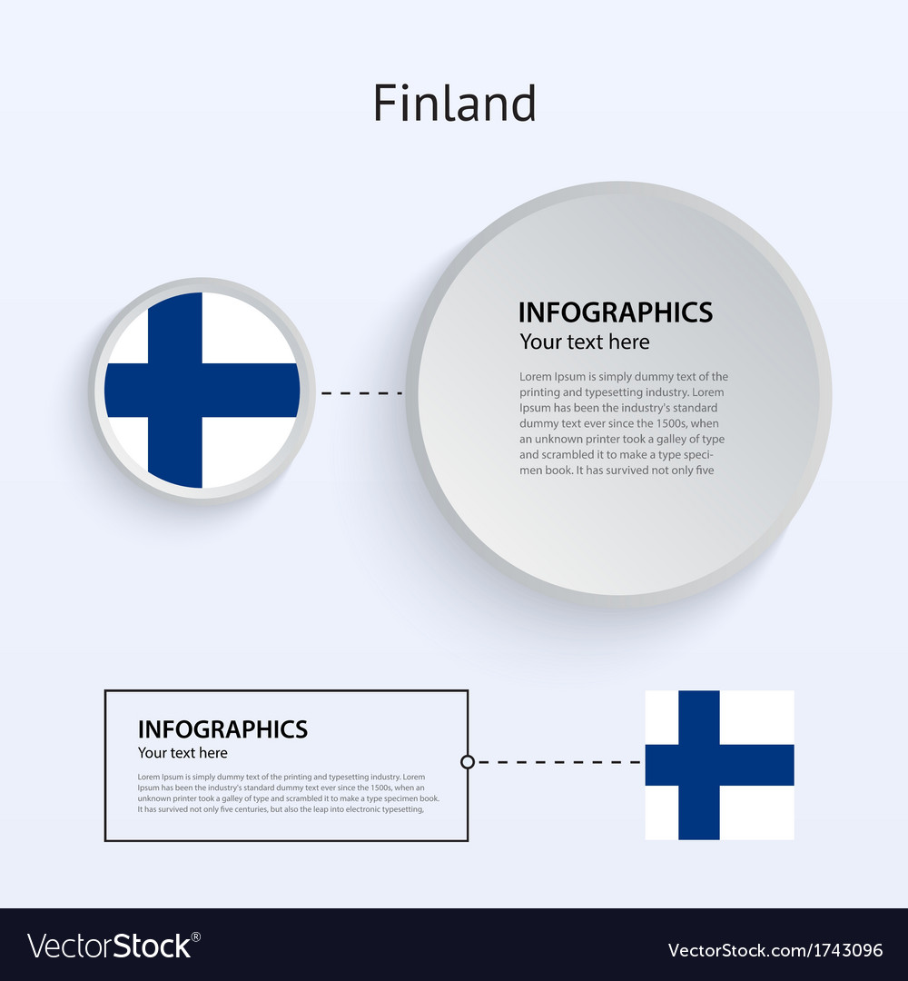 Finland country set of banners vector | Price: 1 Credit (USD $1)
