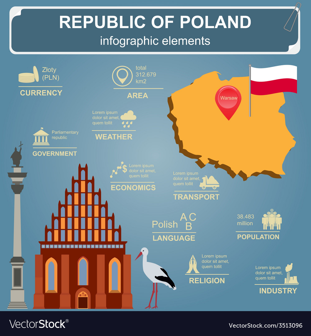 Poland infographics statistical data sights vector | Price: 1 Credit (USD $1)
