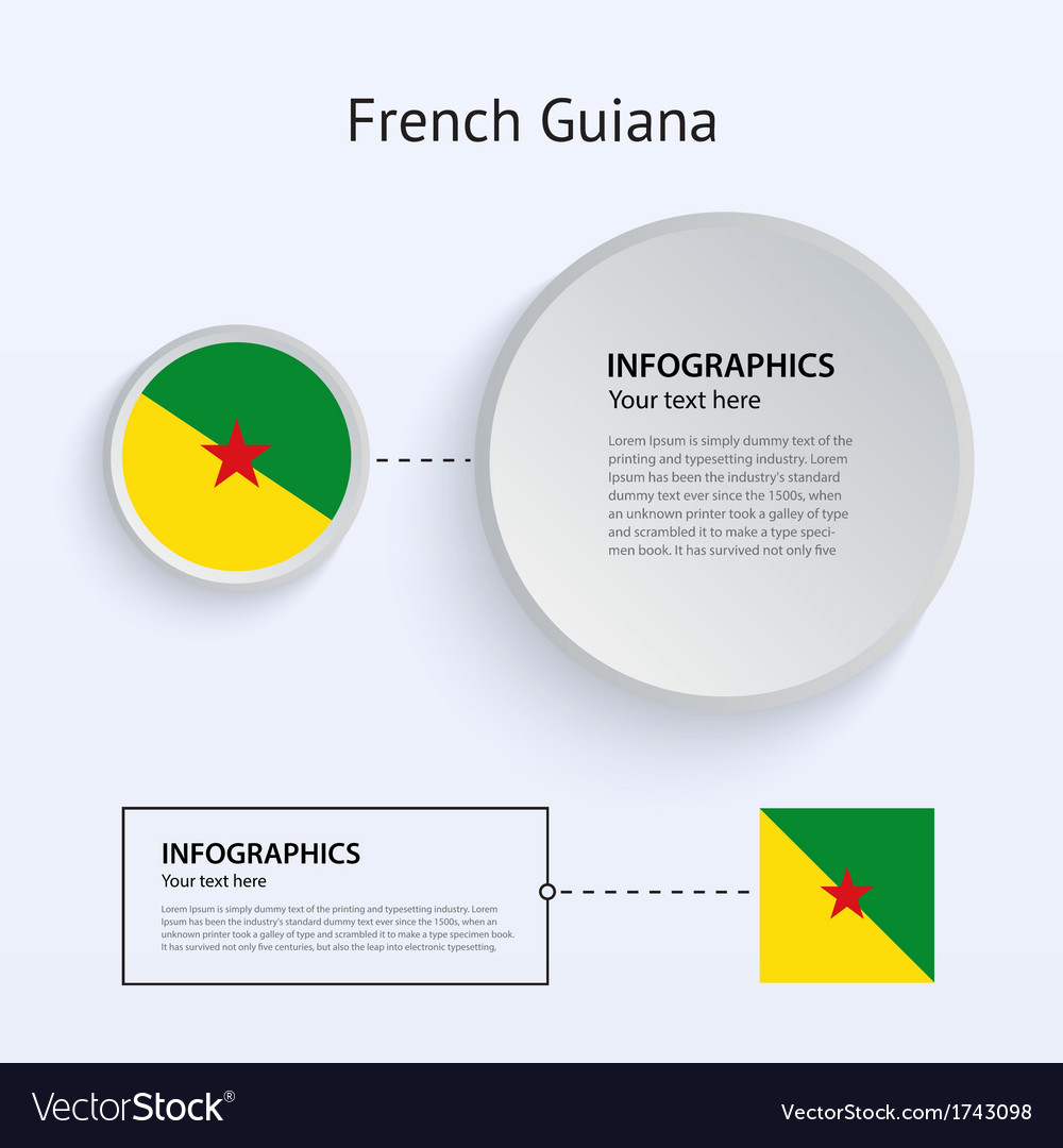 French guiana country set of banners vector | Price: 1 Credit (USD $1)