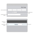 Credit card infographic vector