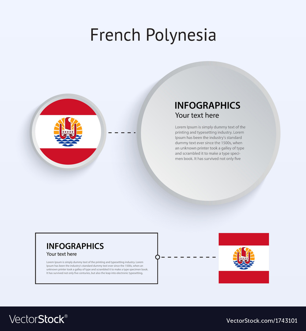 French polynesia country set of banners vector | Price: 1 Credit (USD $1)