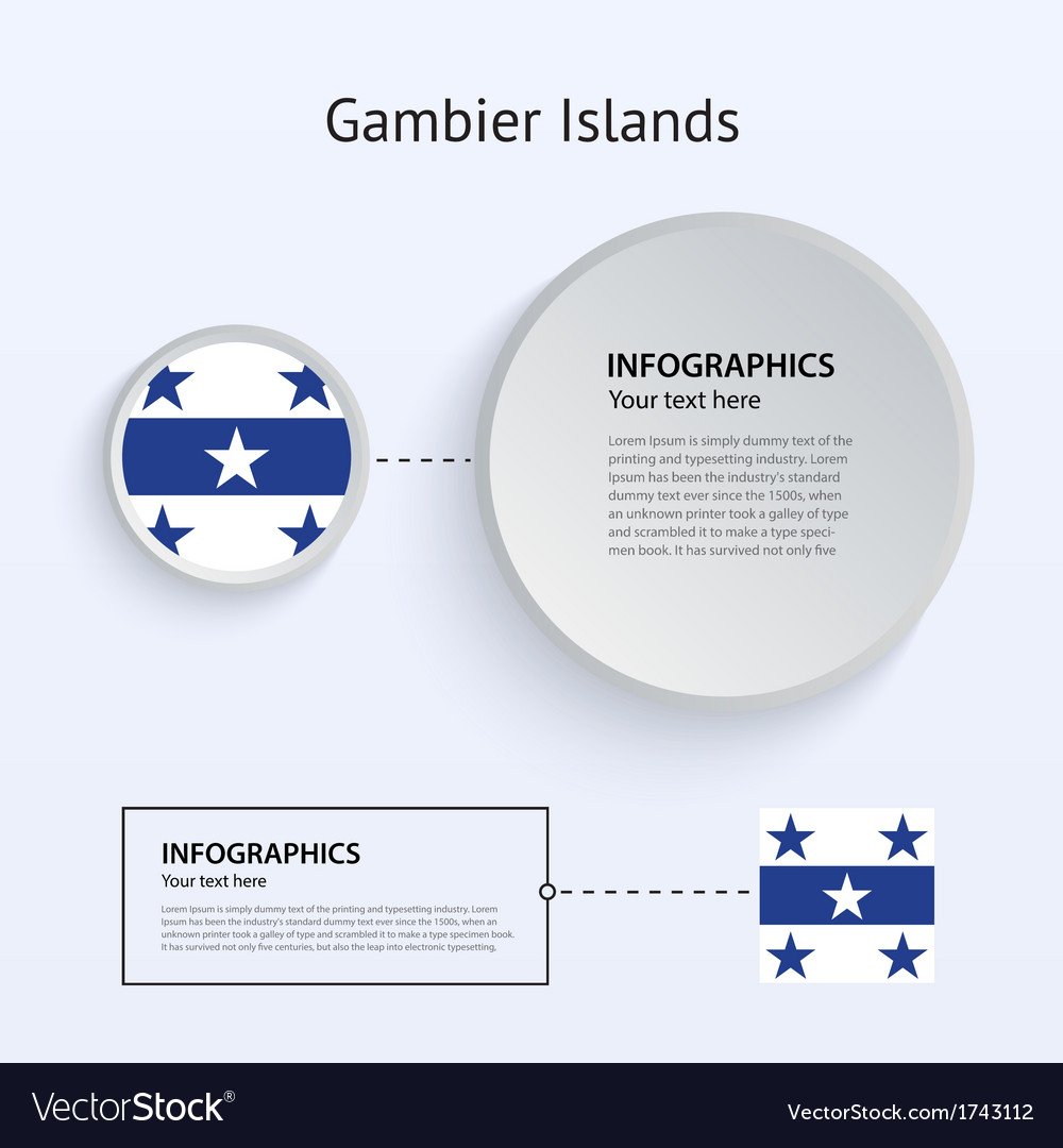 Gambier islands country set of banners vector | Price: 1 Credit (USD $1)
