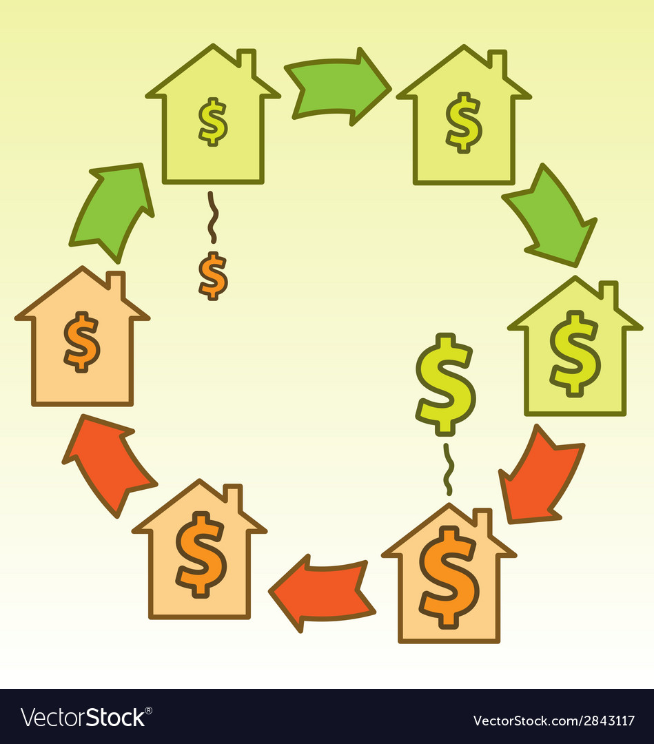 Real estate bubble cycle vector | Price: 1 Credit (USD $1)