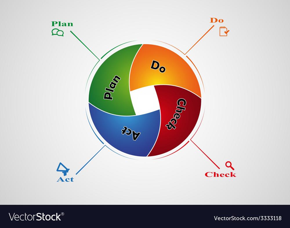 Pdca infographic vector | Price: 1 Credit (USD $1)