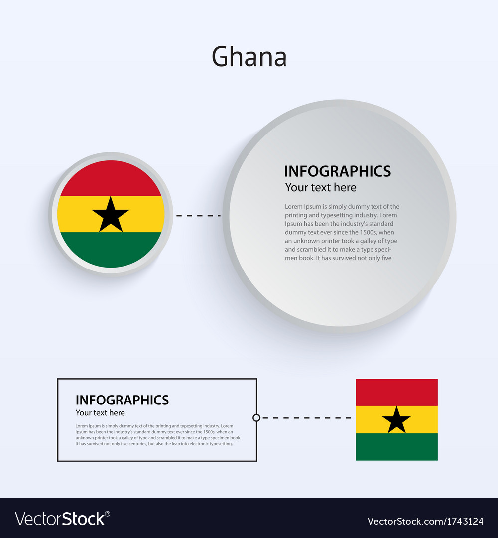 Ghana country set of banners vector | Price: 1 Credit (USD $1)