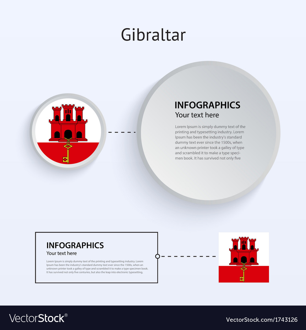 Gibraltar country set of banners vector | Price: 1 Credit (USD $1)
