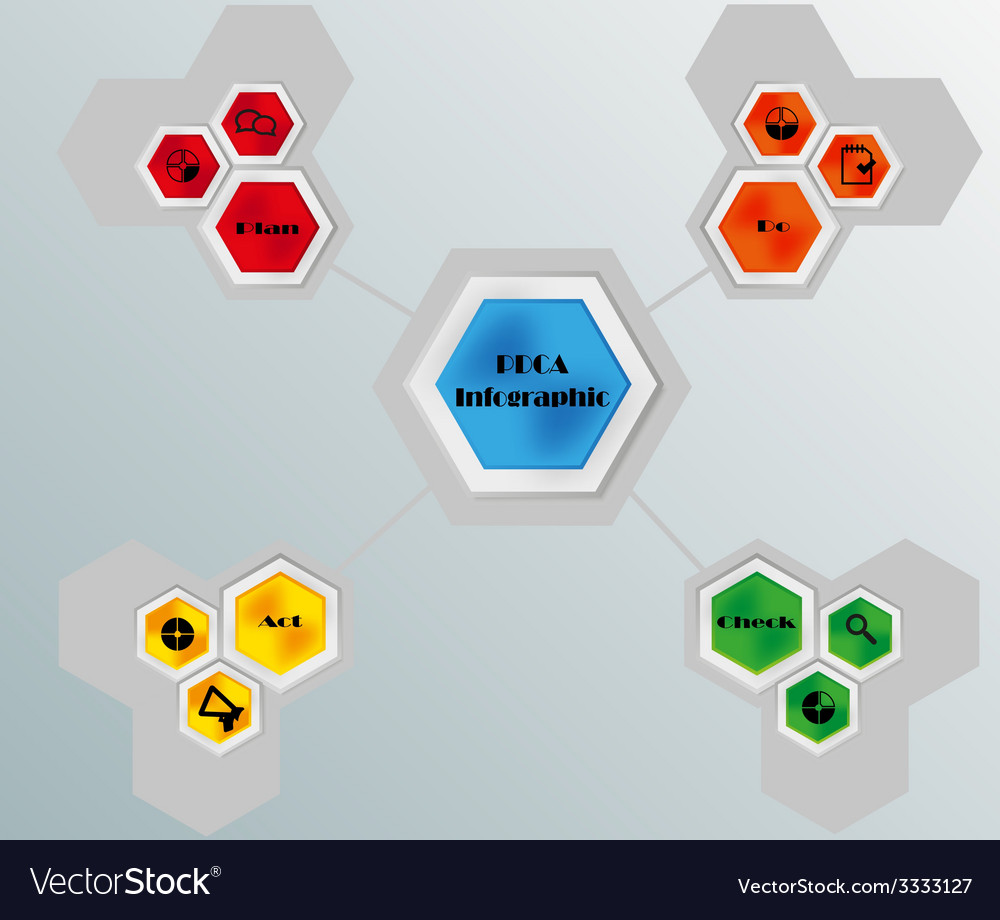Pdca infographic vector | Price: 1 Credit (USD $1)