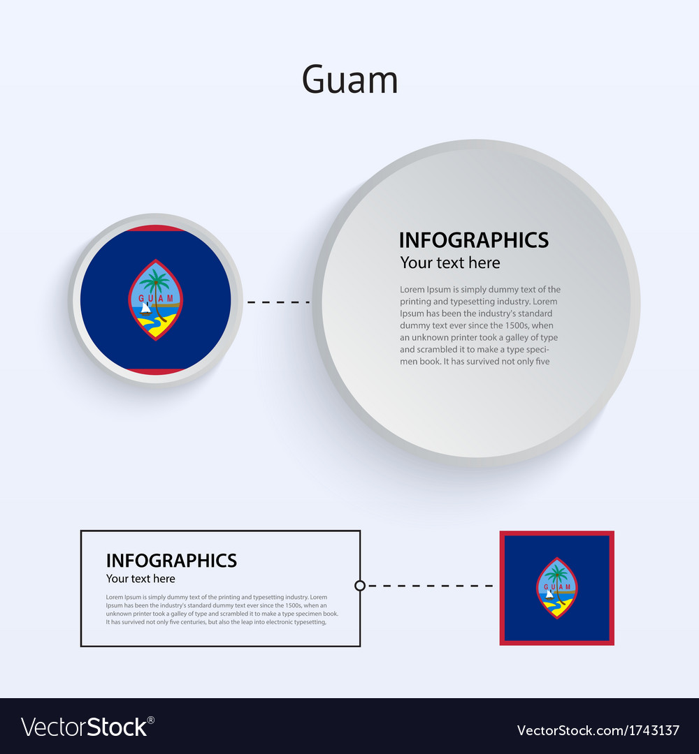Guam country set of banners vector | Price: 1 Credit (USD $1)