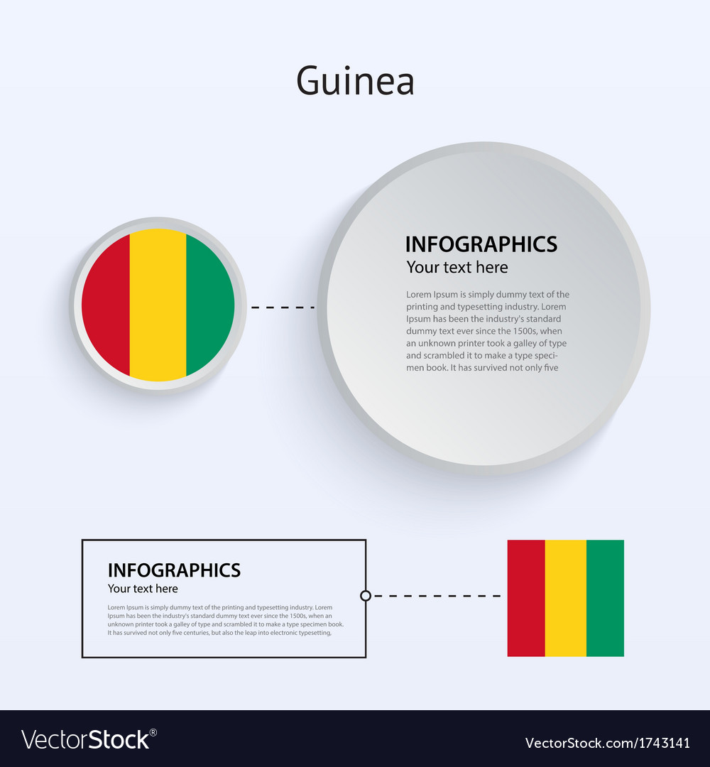 Guinea country set of banners vector | Price: 1 Credit (USD $1)