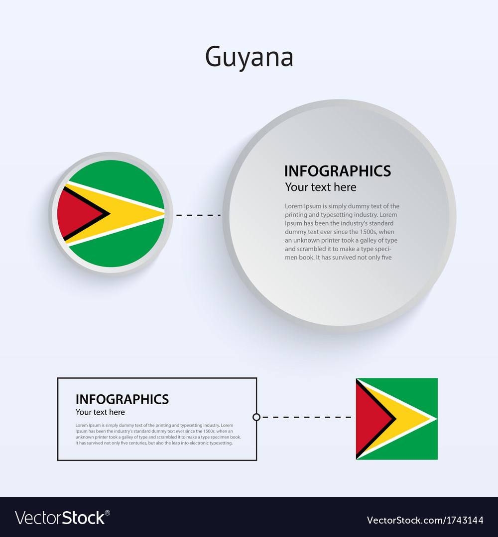 Guyana country set of banners vector | Price: 1 Credit (USD $1)