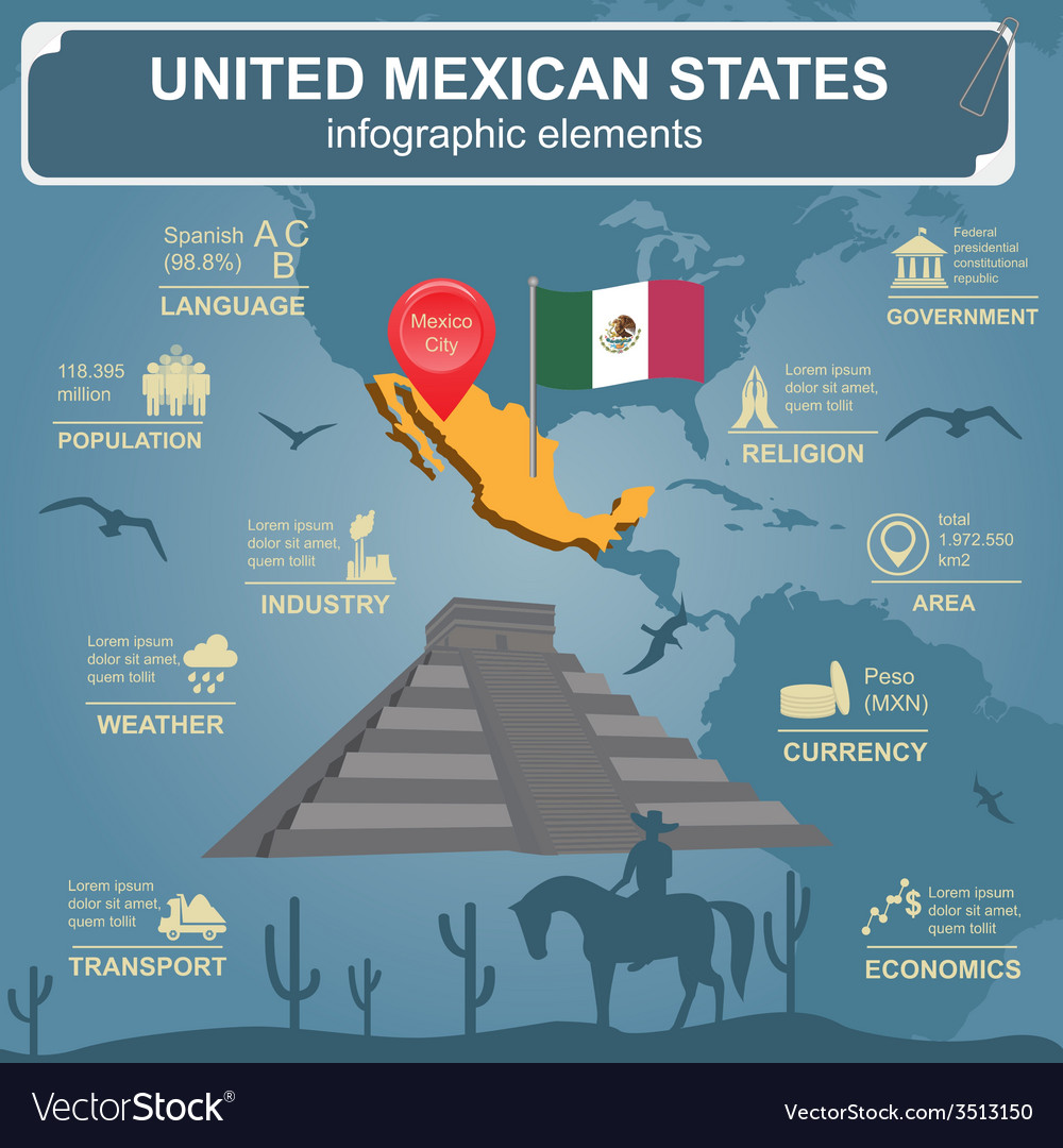United mexican states infographics statistical vector | Price: 1 Credit (USD $1)