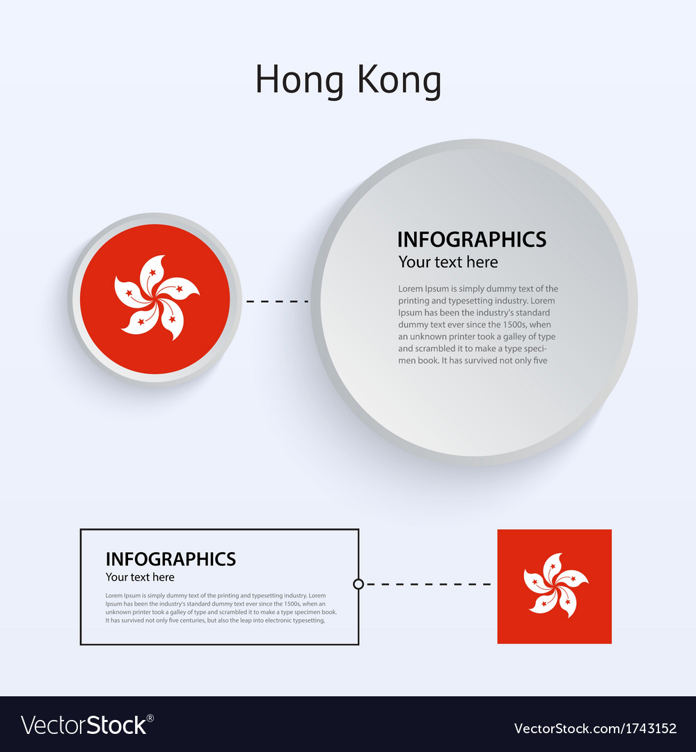 Hong kong country set of banners vector | Price: 1 Credit (USD $1)