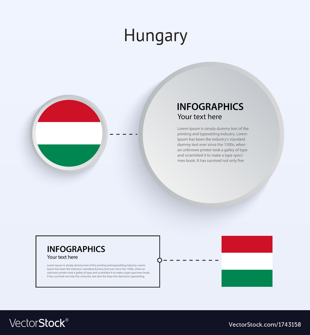 Hungary country set of banners vector | Price: 1 Credit (USD $1)