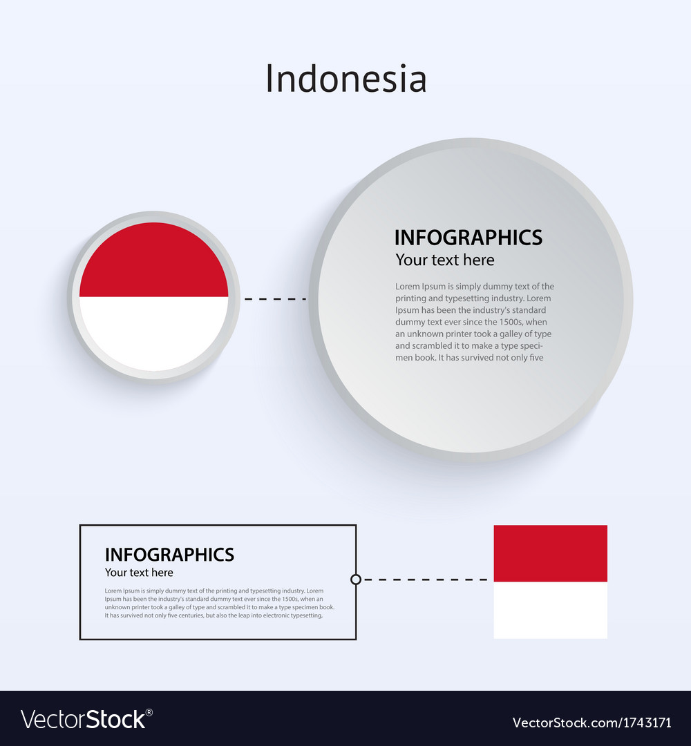 Indonesia country set of banners vector | Price: 1 Credit (USD $1)