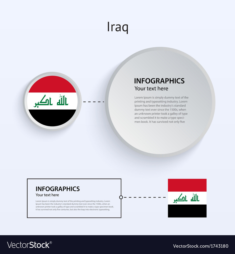 Iraq country set of banners vector | Price: 1 Credit (USD $1)