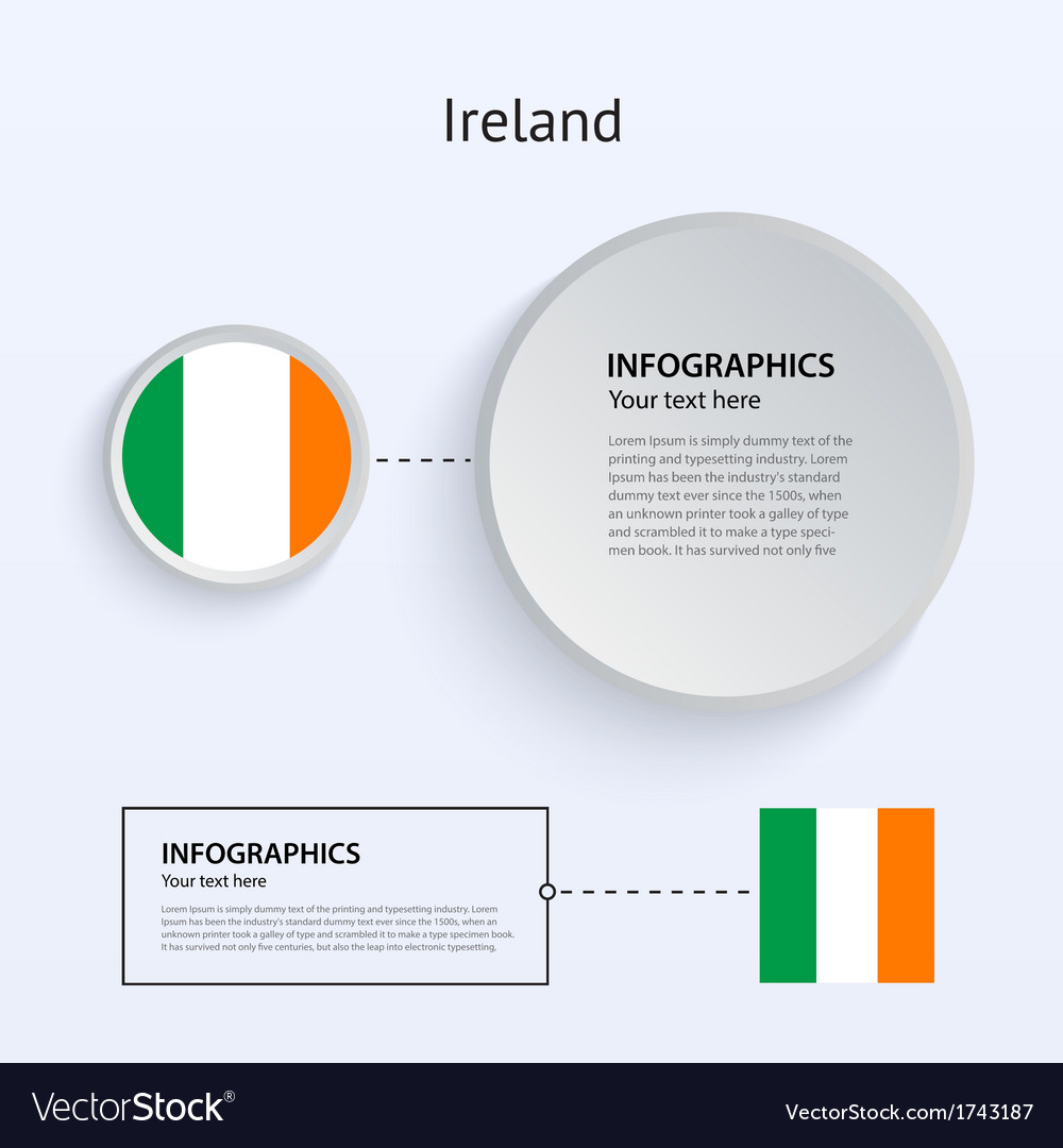 Ireland country set of banners vector | Price: 1 Credit (USD $1)