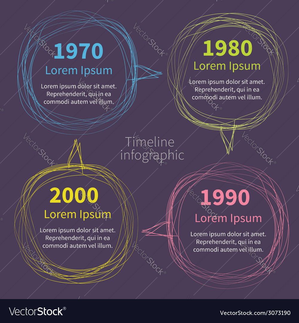 Timeline infographic with scribble speech bubble vector | Price: 1 Credit (USD $1)