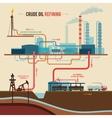Crude oil refining vector
