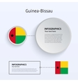 Guinea-bissau country set of banners vector