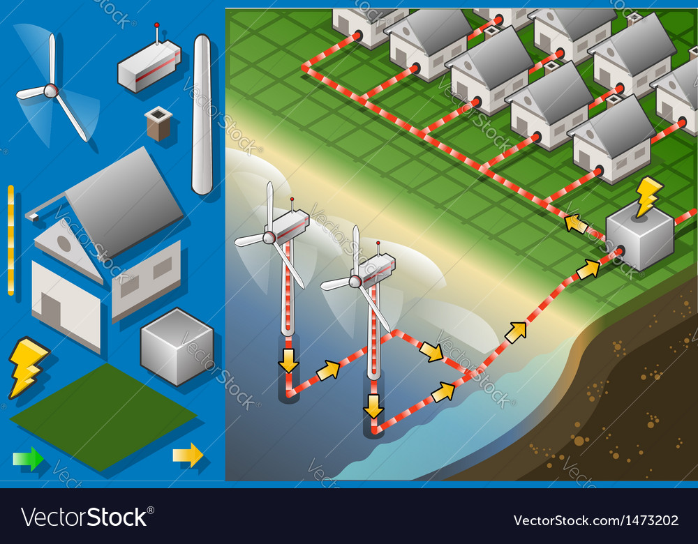 Isometric houses with offshore wind turbines vector | Price: 1 Credit (USD $1)