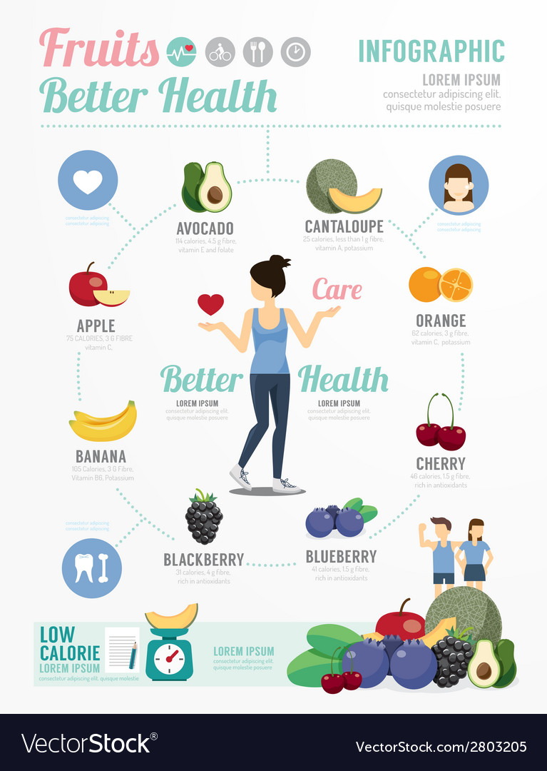 Health and wellness template design fruit for heal vector | Price: 1 Credit (USD $1)