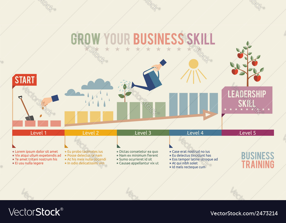 Grow your business skill infographics template vector | Price: 1 Credit (USD $1)