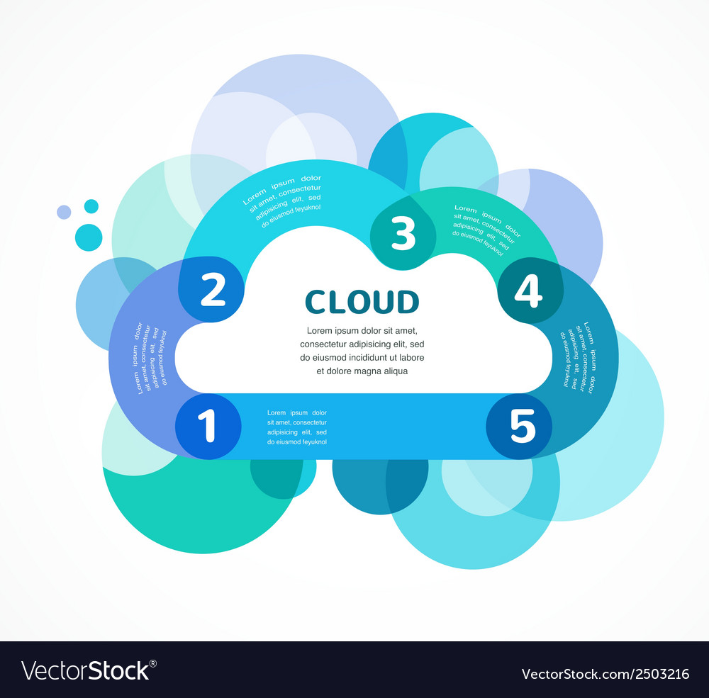 Cloud computing infographic with icons vector | Price: 1 Credit (USD $1)
