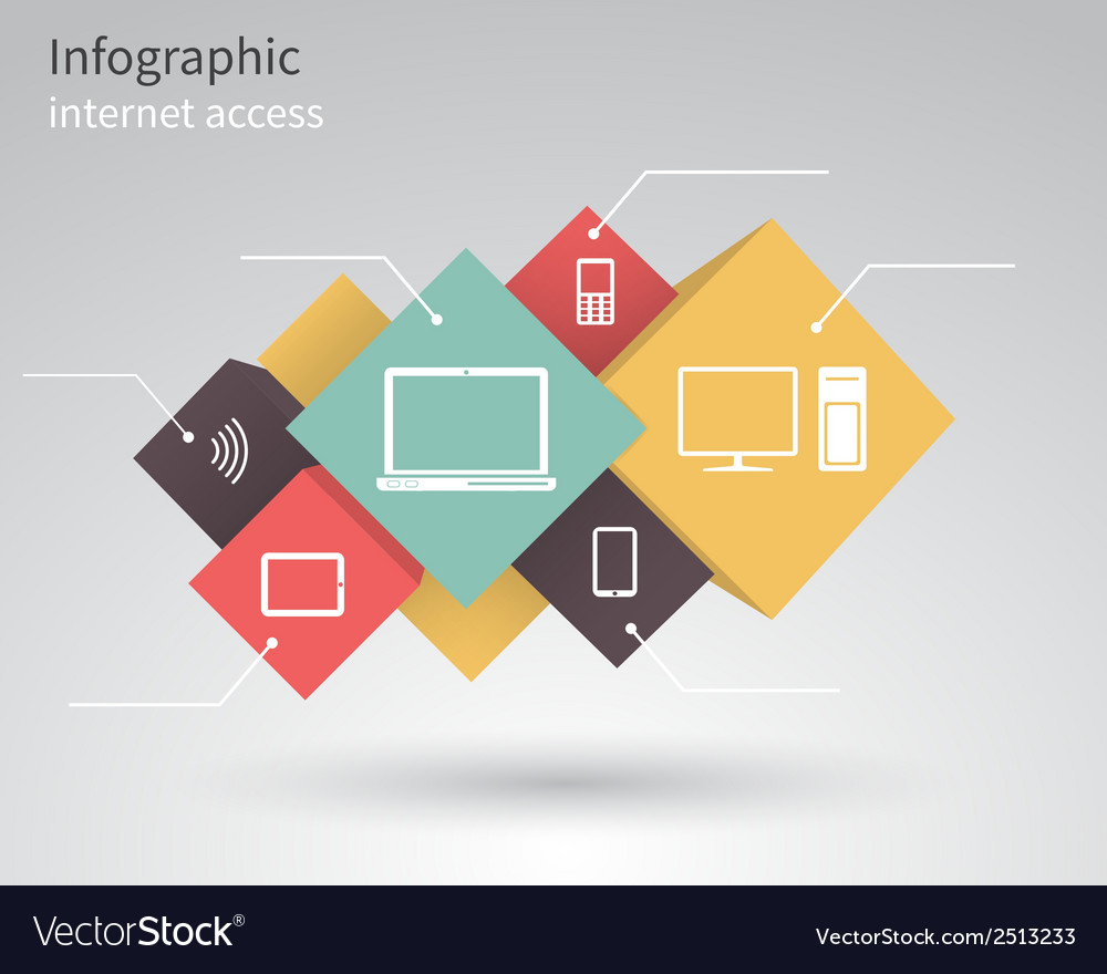 Infographics of internet access computer devices vector | Price: 1 Credit (USD $1)
