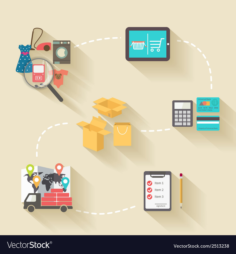 Internet shopping concept flat design style with vector | Price: 1 Credit (USD $1)
