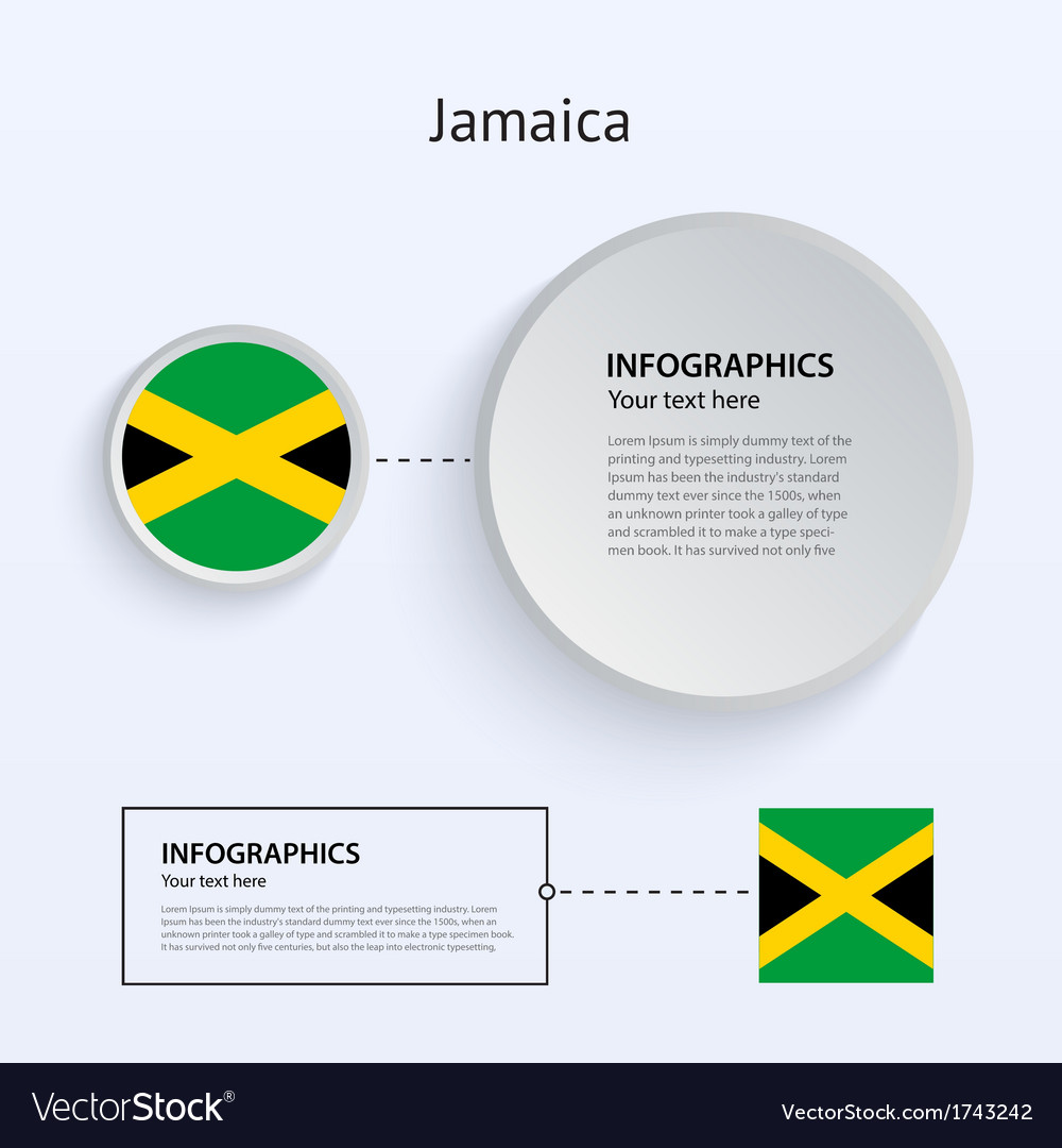 Jamaica country set of banners vector | Price: 1 Credit (USD $1)