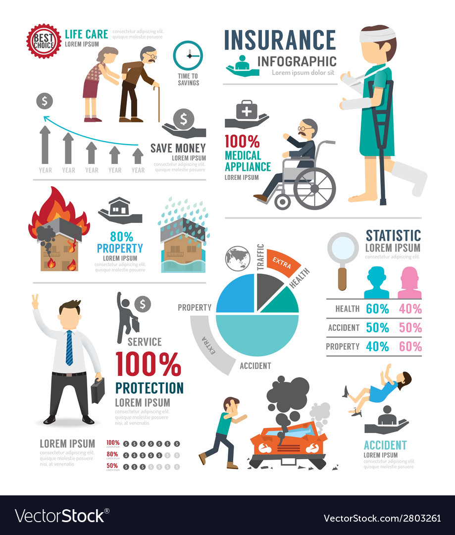 Insurance template design infographic concept vector   Price: 1 Credit (USD $1)