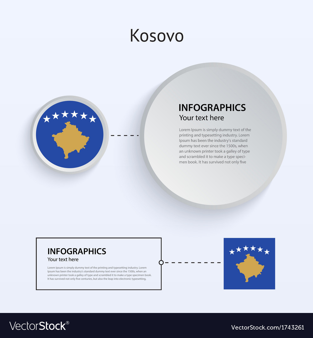 Kosovo country set of banners vector | Price: 1 Credit (USD $1)