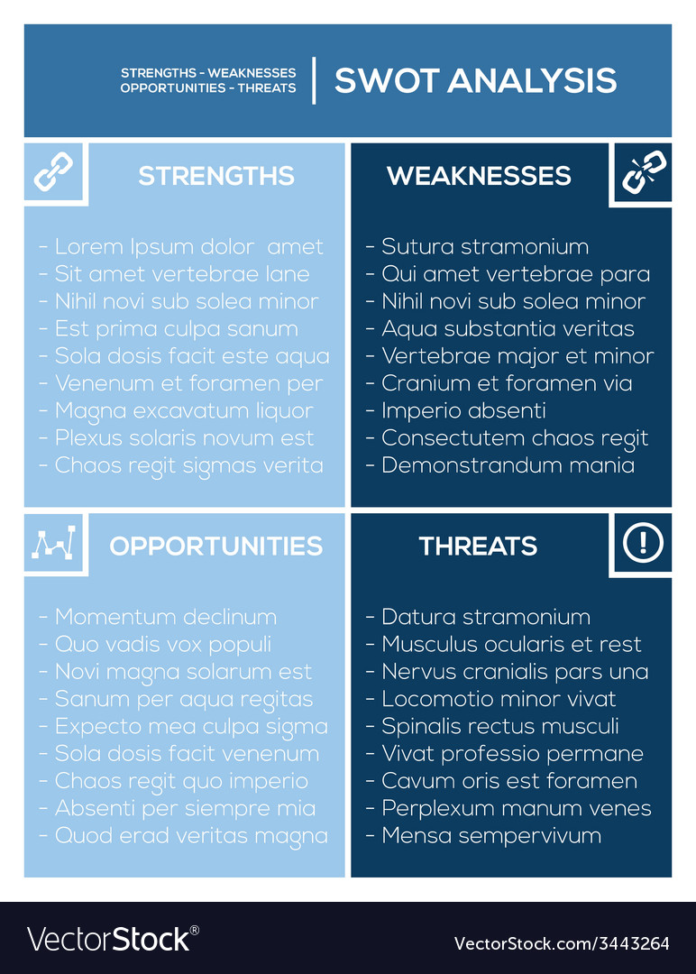 Editable swot analysis template - marketing vector | Price: 1 Credit (USD $1)