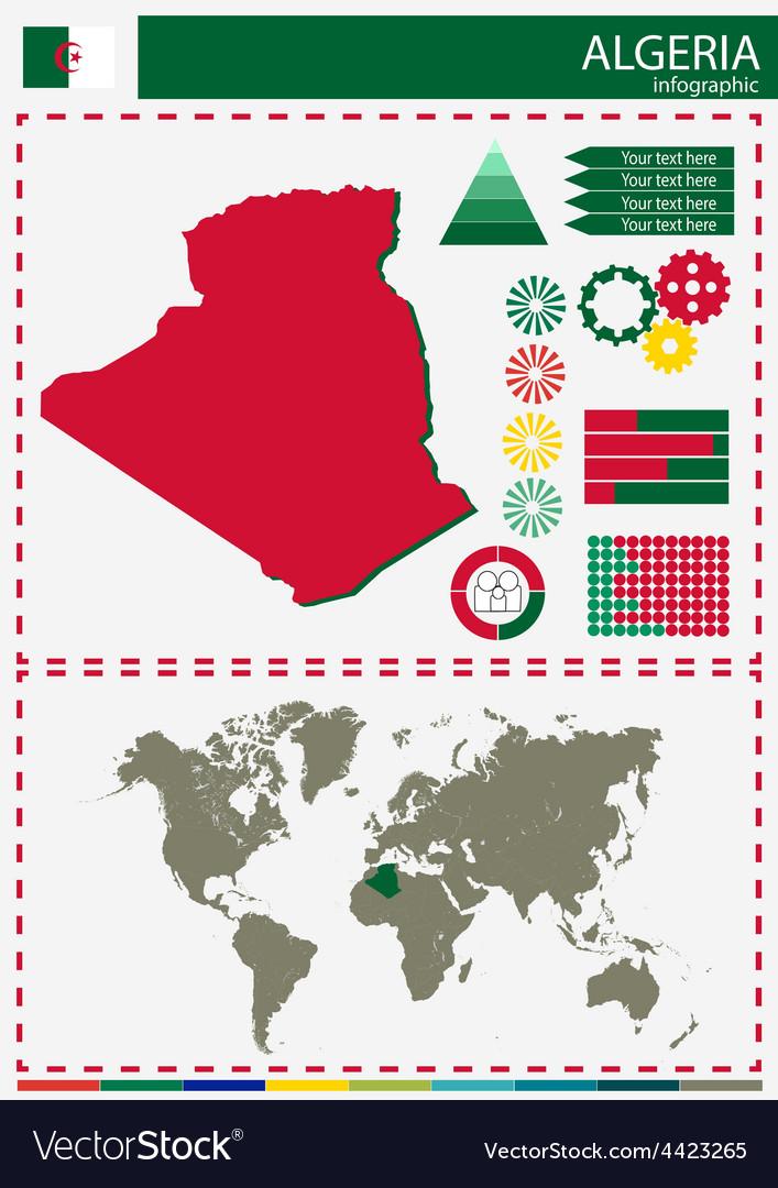 Algeria vector | Price: 1 Credit (USD $1)
