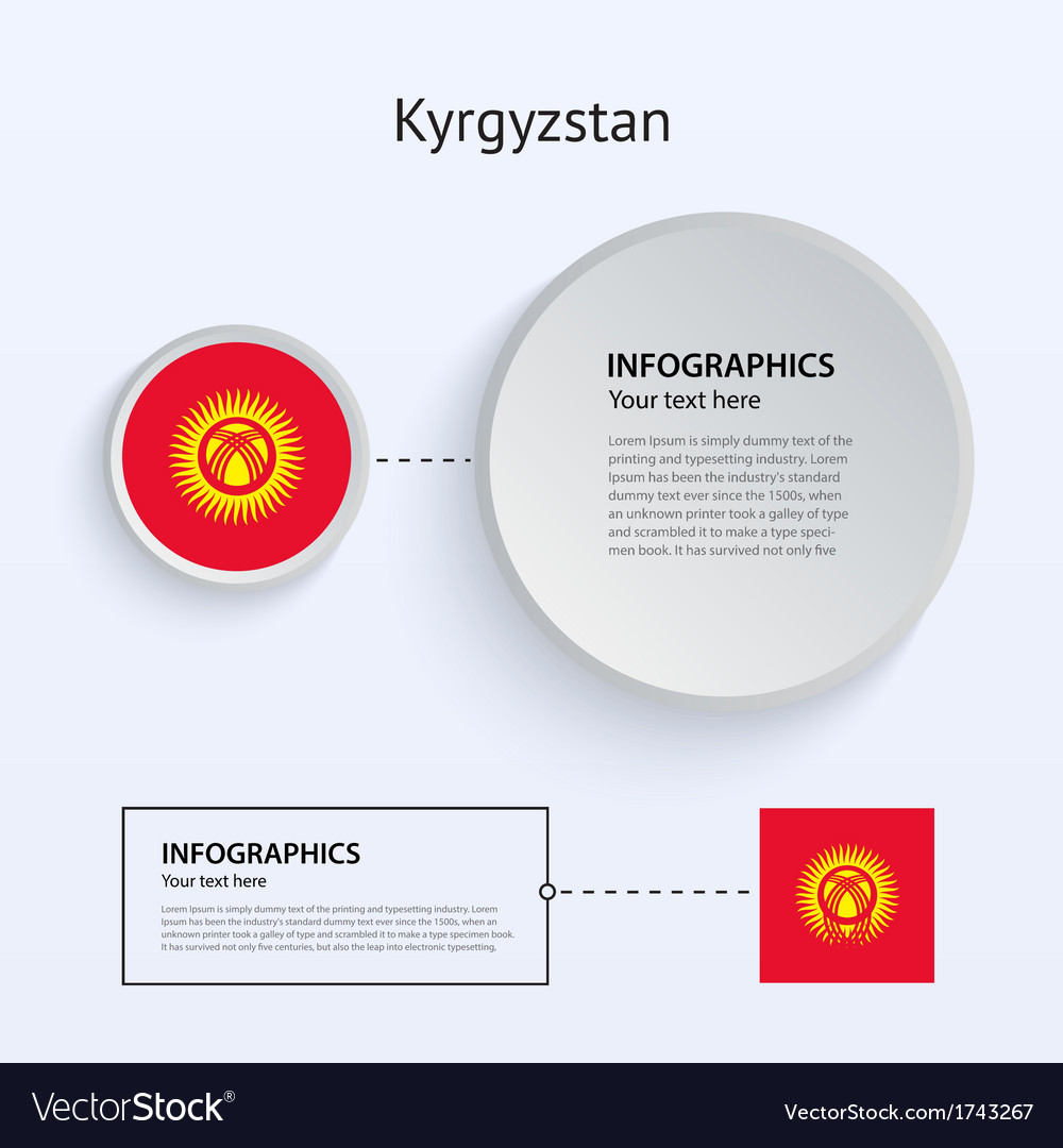 Kyrgyzstan country set of banners vector | Price: 1 Credit (USD $1)
