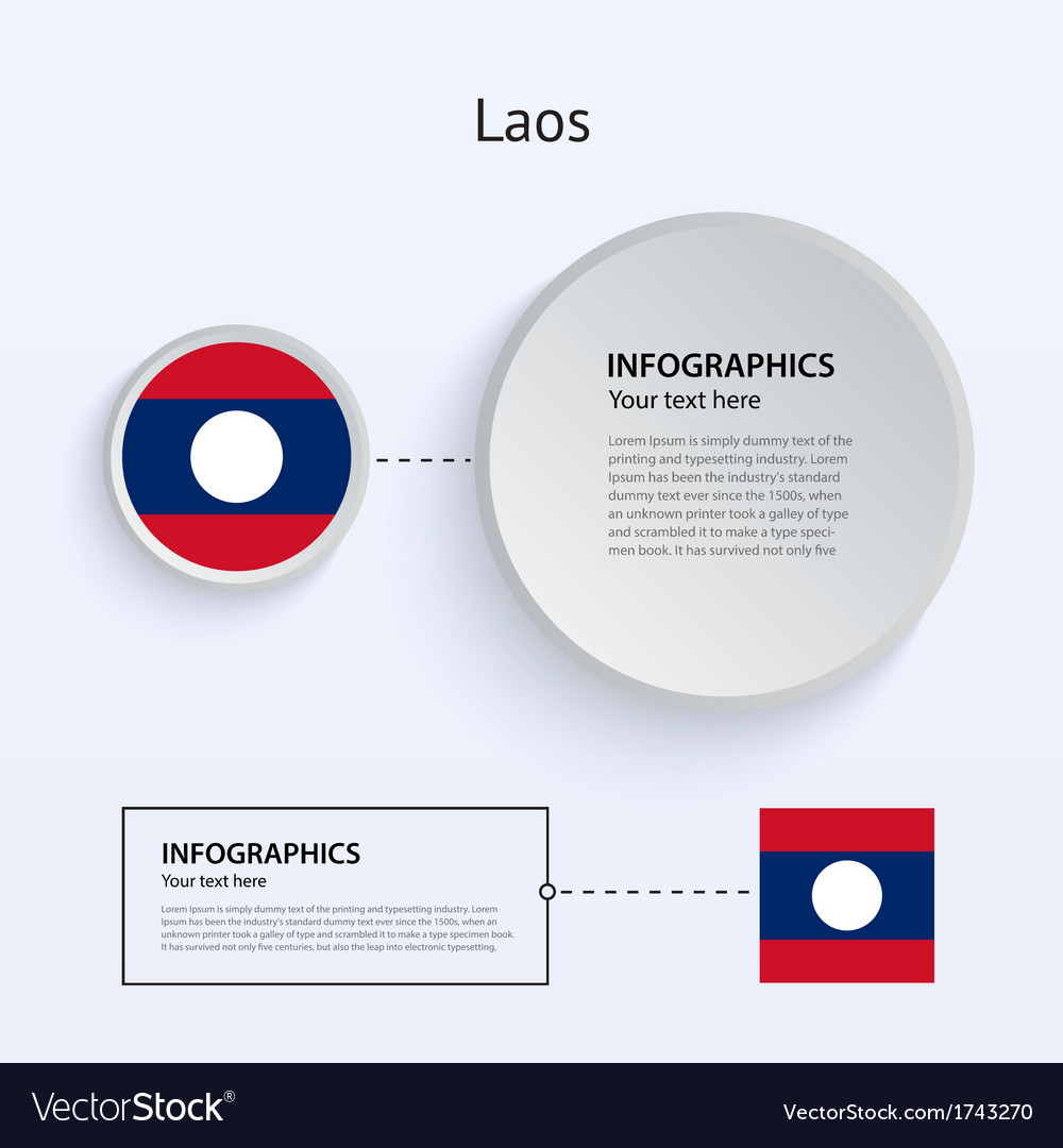 Laos country set of banners vector | Price: 1 Credit (USD $1)