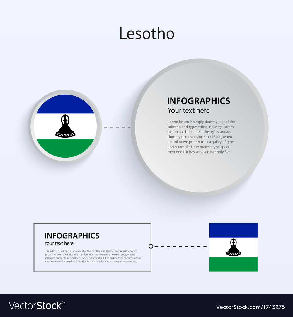Lesotho country set of banners vector | Price: 1 Credit (USD $1)