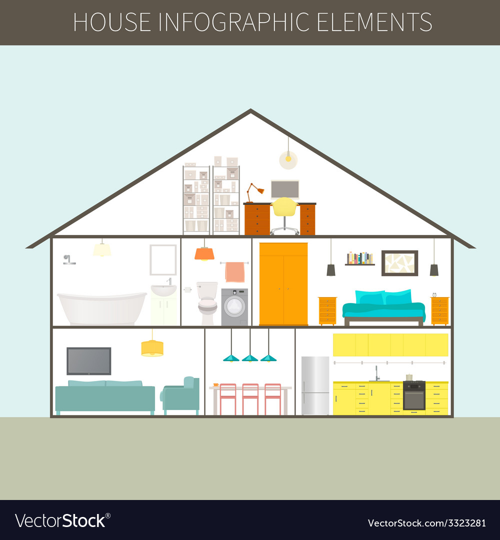 Perfect of a house vector | Price: 1 Credit (USD $1)