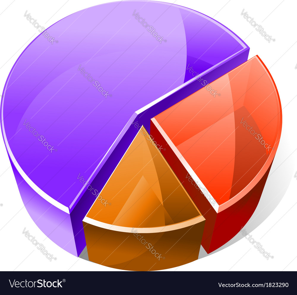 Colourful three dimensional pie graph vector | Price: 1 Credit (USD $1)